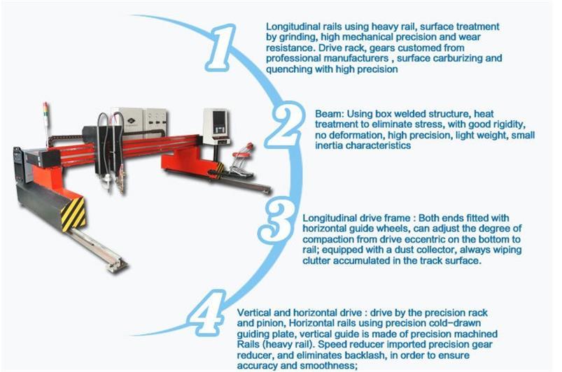 gantry plasma cutting kits